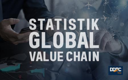 Bagaimana Pengaruh Tarif Bea Masuk terhadap Global Value Chain?