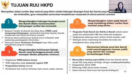 Bahas RUU HKPD, Sri Mulyani Singgung Soal Opsen Pajak