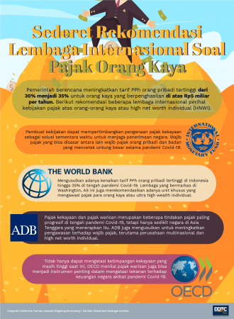 Sederet Rekomendasi Lembaga Internasional Perihal Pajak Orang Kaya