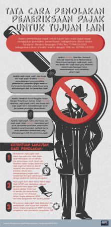 Tata Cara Penolakan Pemeriksaan Pajak untuk Tujuan Lain