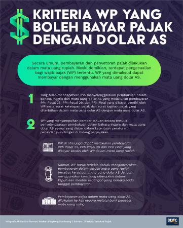 Kriteria WP yang Boleh Bayar Pajak dengan Dolar AS