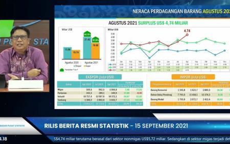 Neraca Perdagangan Agustus 2021 Surplus US$4,74 M, Begini Perinciannya