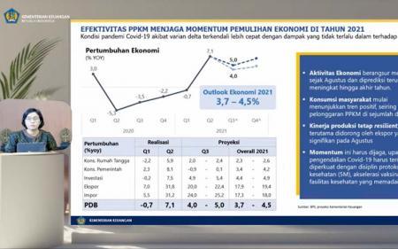 Sri Mulyani Prediksi Ekonomi Indonesia Tumbuh 4-5% di Kuartal III 2021