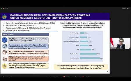 Survei Subsidi Gaji: Kemenkeu Sebut Mayoritas Dipakai Belanja Pangan