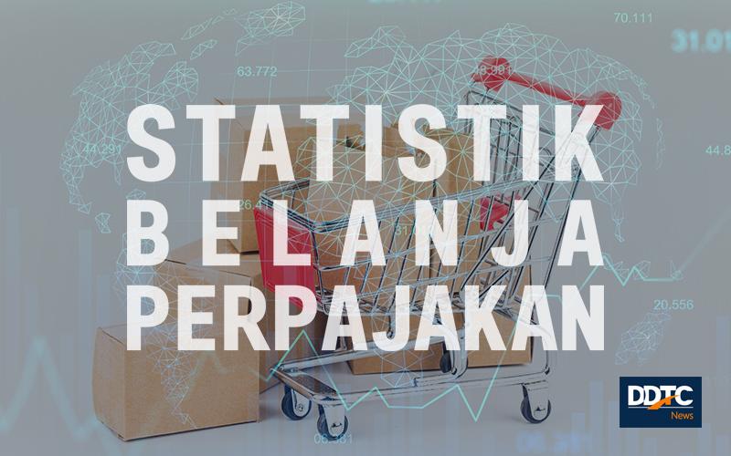 Tren Belanja Perpajakan Indonesia di Tiap Sektor Ekonomi, Seperti Apa?