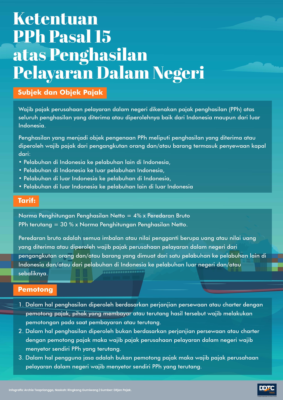 Ketentuan PPh Pasal 15 atas Jasa Pelayaran Dalam Negeri