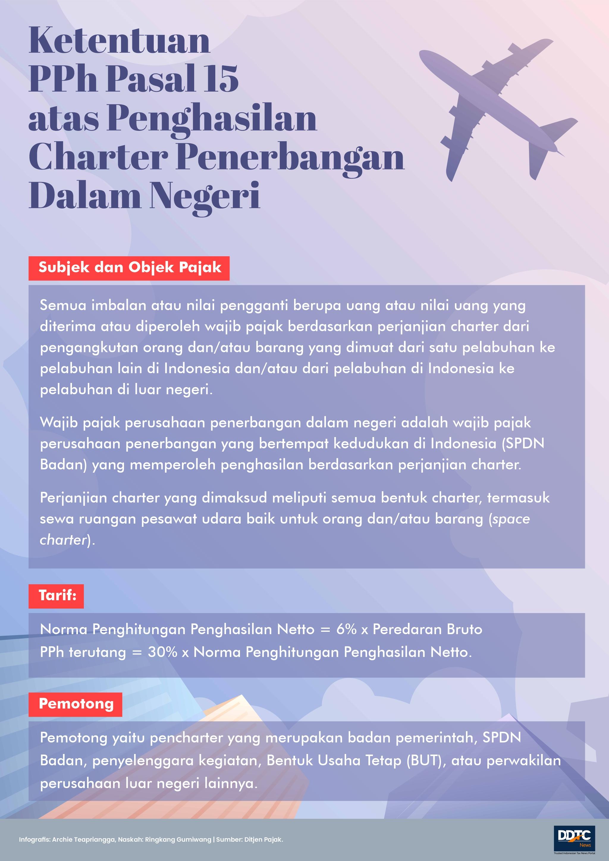 Ketentuan PPh Pasal 15 atas Jasa Charter Penerbangan Dalam Negeri
