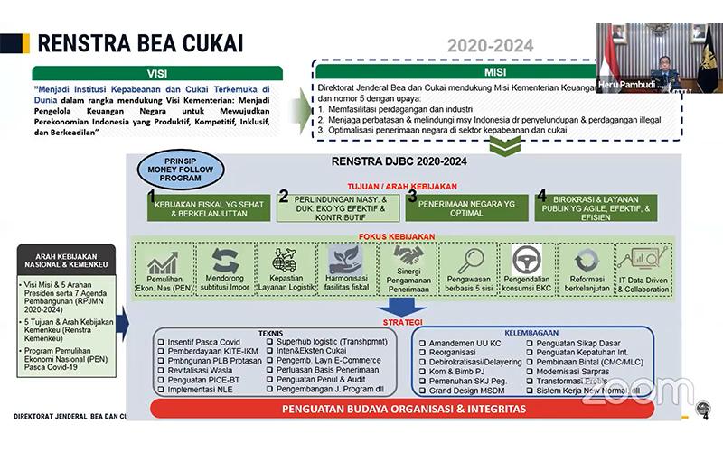 Bukan Hanya Penerimaan, Ini Fokus Renstra 2020-2024 Bea Cukai