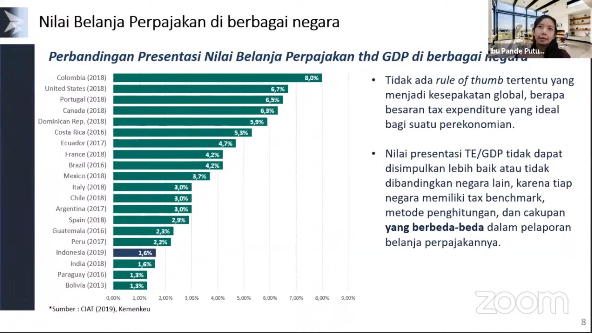 BKF: Nominal Belanja Perpajakan Antarnegara Tak Dapat Dibandingkan