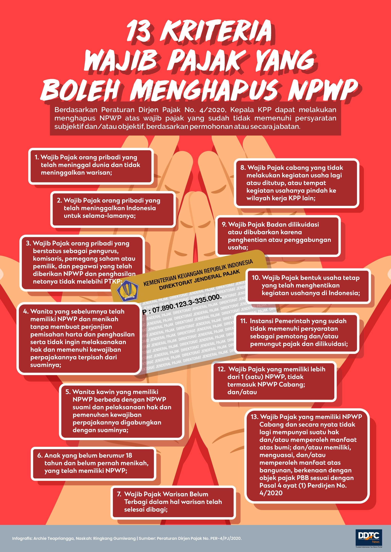 13 Kriteria Wajib Pajak yang Boleh Menghapus NPWP