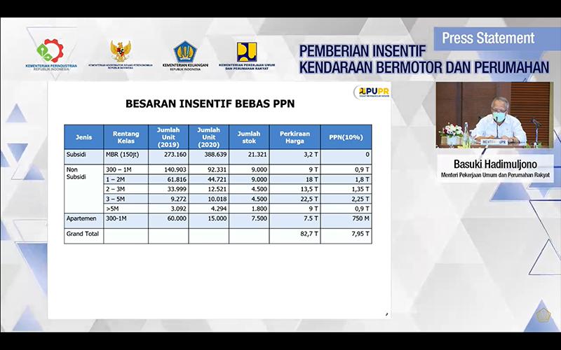 PPN DTP Hanya untuk Rumah yang Diserahkan pada Maret-Agustus 2021