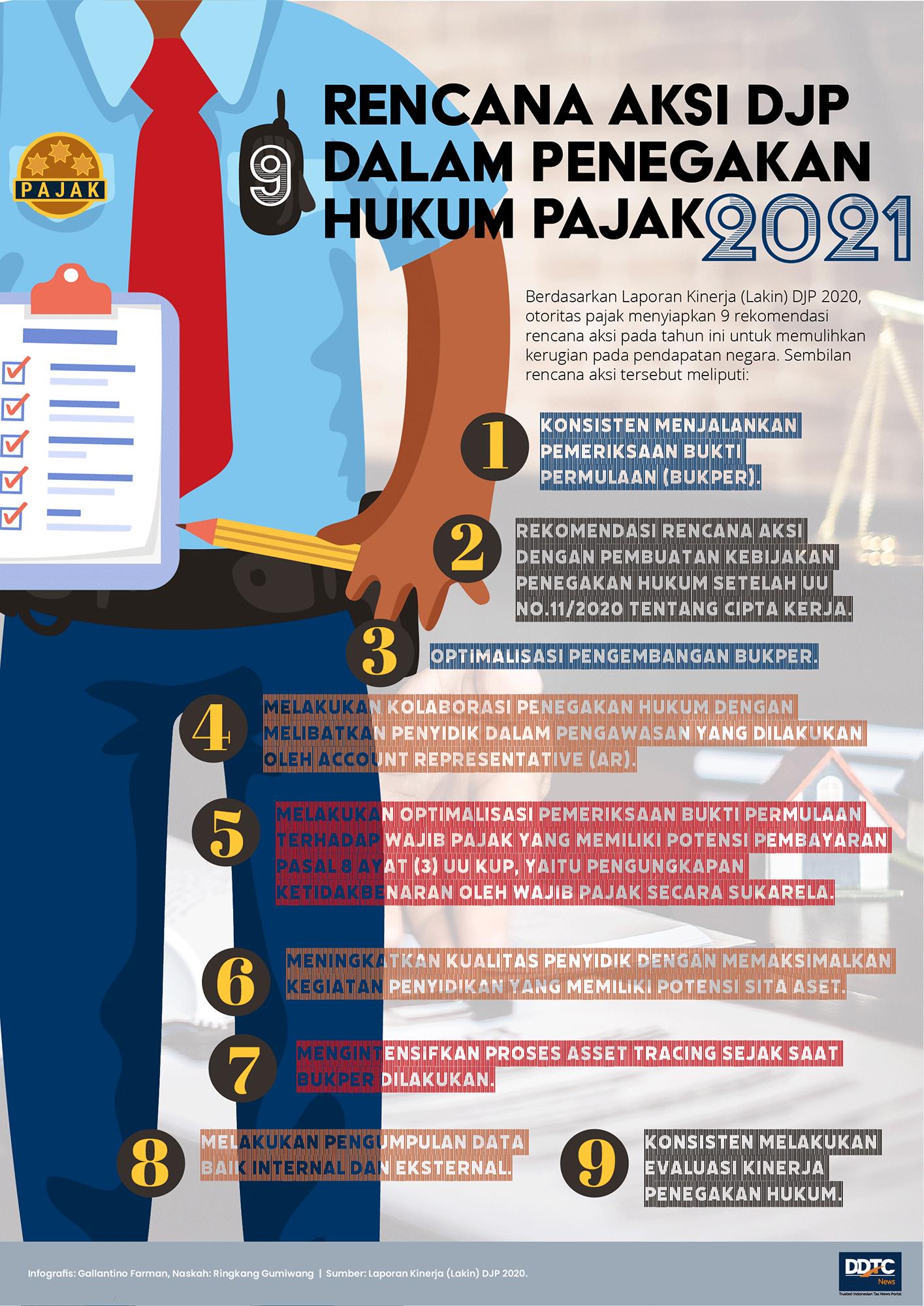 9 Rencana Aksi DJP dalam Penegakan Hukum Pajak 2021