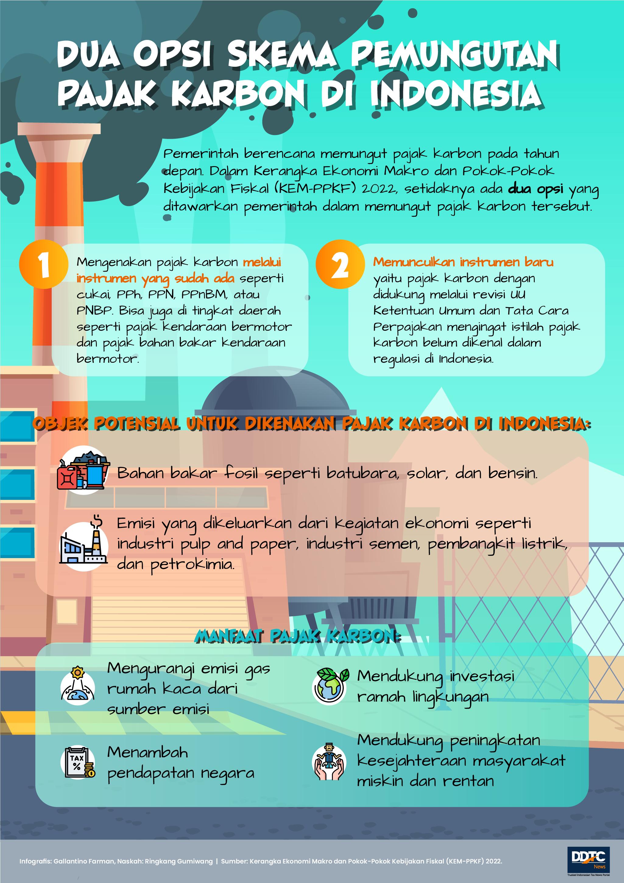 Begini Rencana Presiden Jokowi Memungut Pajak Karbon