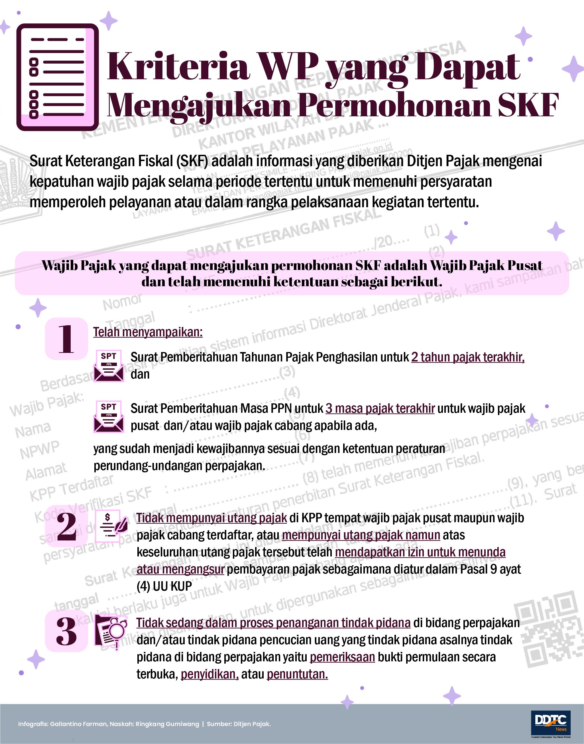 Kriteria Wajib Pajak yang Dapat Mengajukan Surat Keterangan Fiskal