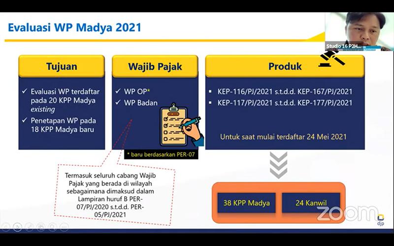 DJP Sebut WP di KPP Madya Bisa Dipindahkan Balik ke KPP Pratama