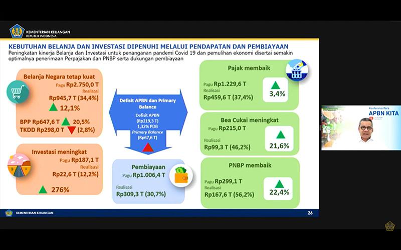 Realisasi Penerimaan Pajak Mulai Tumbuh Positif 3,4%