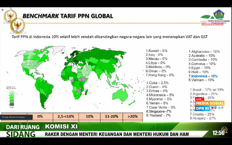 Bahas Tarif PPN 12% dengan DPR, Ini Kata Sri Mulyani