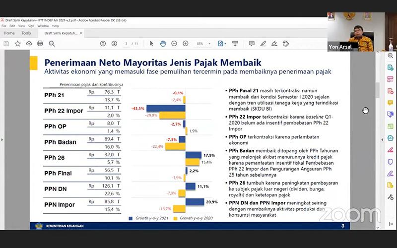 Duh, Penerimaan PPh Badan Semester I/2021 Minus 7,3%