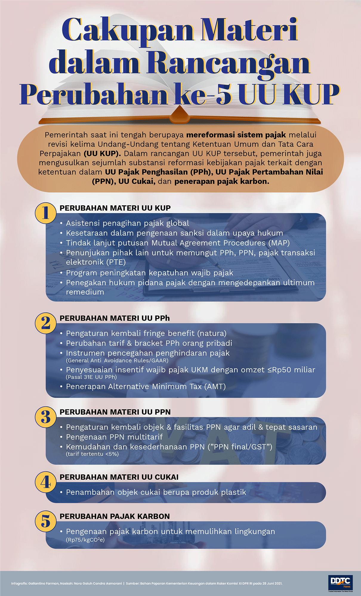 Cakupan Materi dalam Rancangan Perubahan ke-5 UU KUP