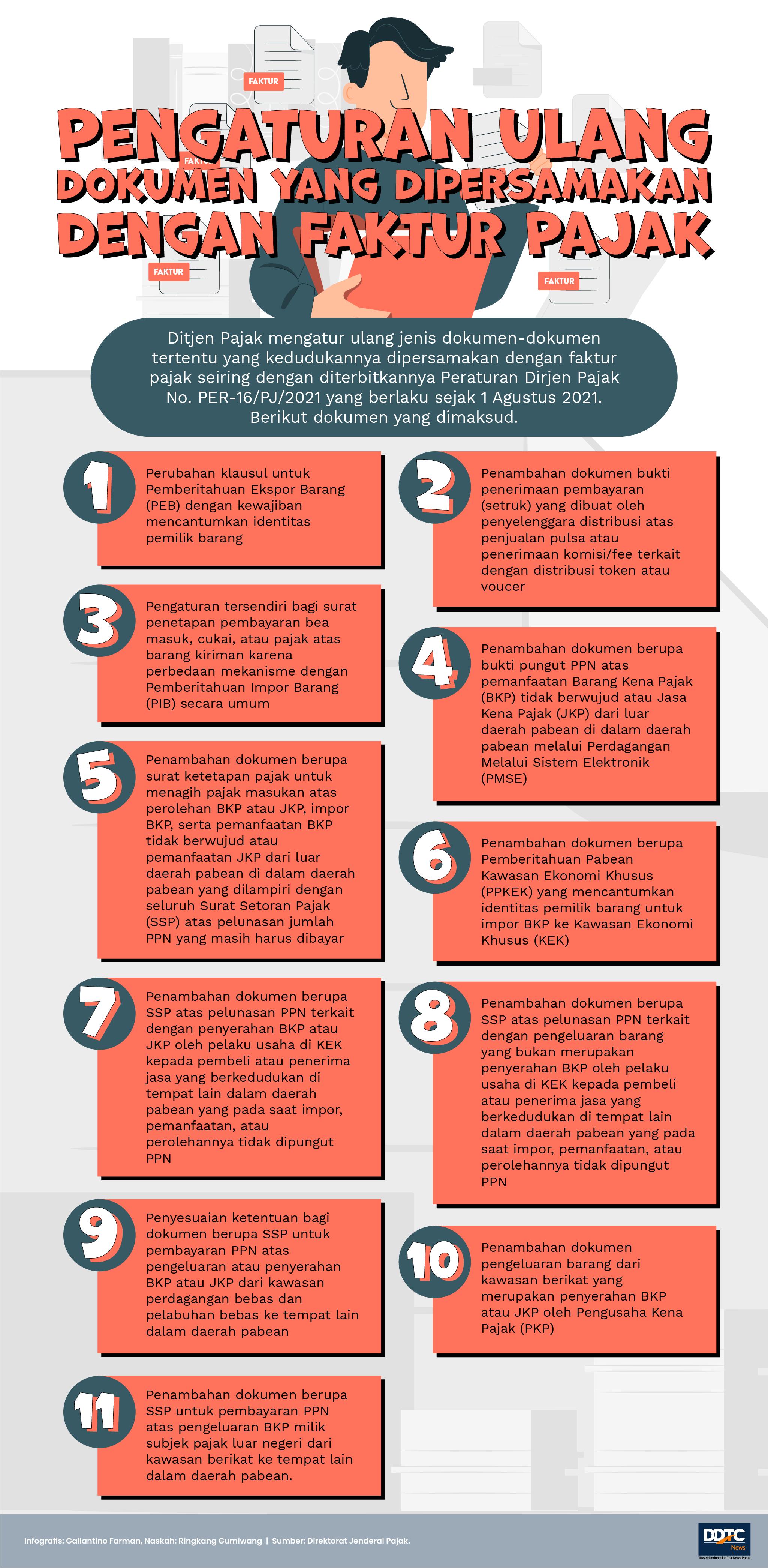 Pengaturan Ulang Dokumen yang Dipersamakan dengan Faktur Pajak