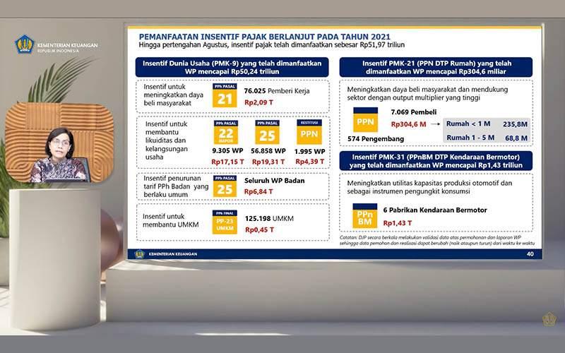 Insentif Pengurangan Angsuran PPh Pasal 25 Tembus Rp19 Triliun