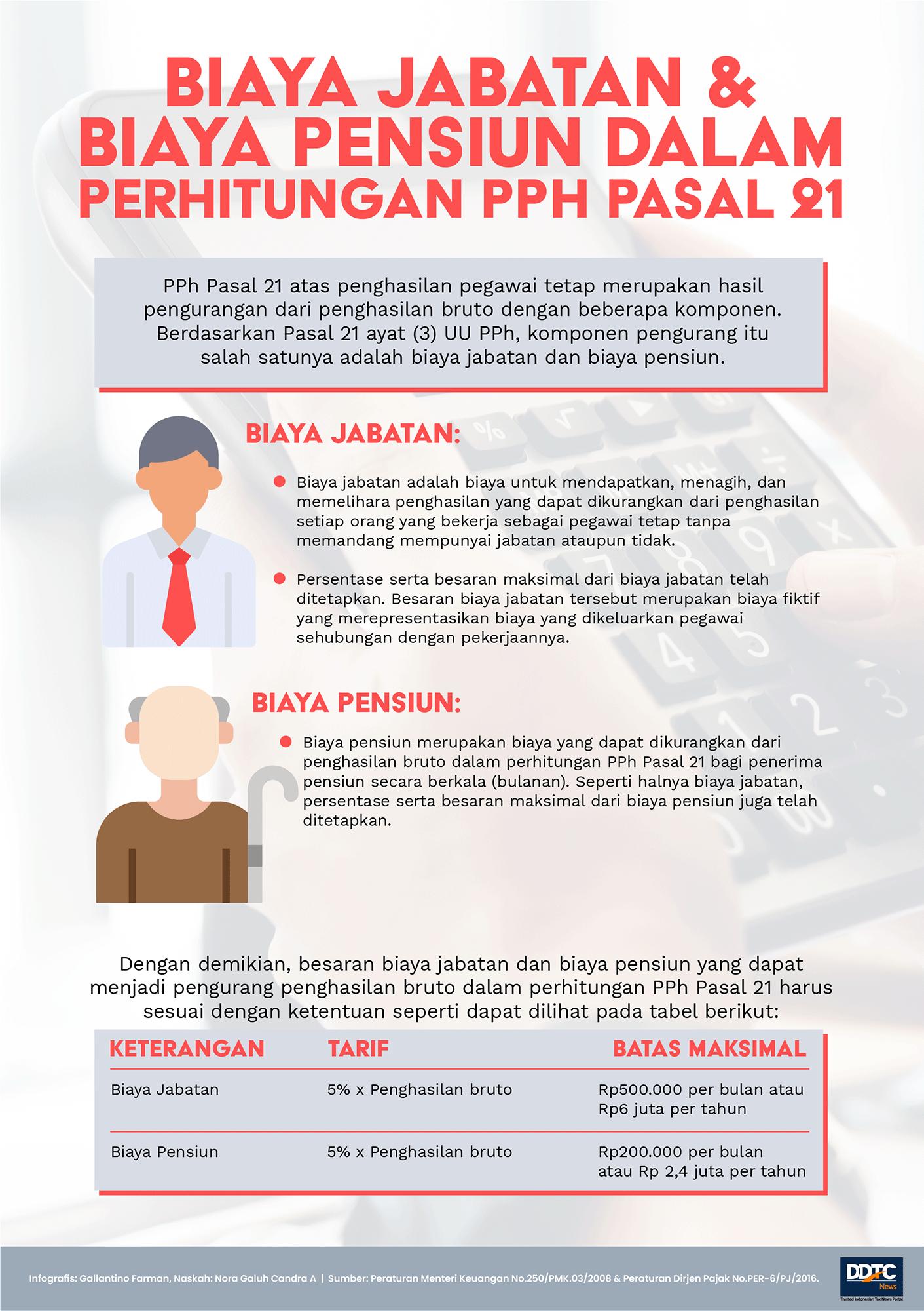 Biaya Jabatan dan Pensiun dalam Penghitungan PPh Pasal 21