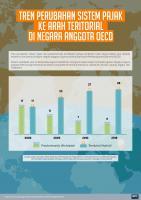 Tren Perubahan Sistem Pajak di Negara Anggota OECD
