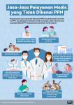 Berbagai Jasa Pelayanan Medis yang Tidak Dikenai PPN