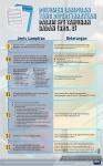 Dokumen Lampiran yang Dipersyaratkan dalam SPT Tahunan Badan (Bag. 2)