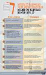 Dokumen Lampiran yang Dipersyaratkan dalam SPT Tahunan Badan (Bag. 3)
