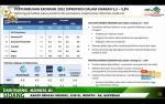 Sri Mulyani: Pertumbuhan Konsumsi 2022 Tergantung Penanganan Covid-19
