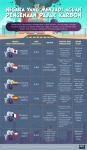 Daftar Negara yang Menjadi Acuan Pengenaan Pajak Karbon
