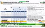 Tidak Capai Target, Penerimaan Pajak 2021 Diproyeksi Tumbuh 9,7%