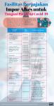 Fasilitas Perpajakan Impor Alkes untuk Tangani Pandemi Covid-19