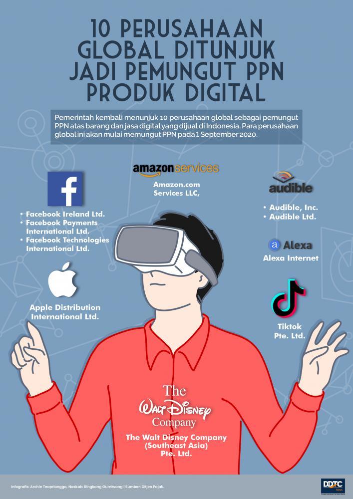 10 Perusahaan Global Ditunjuk Jadi Pemungut PPN Produk Digital