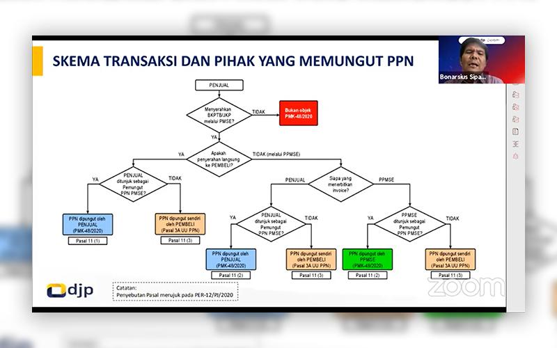 Wah, Zoom Bakal Ditunjuk DJP Jadi Pemungut PPN PMSE