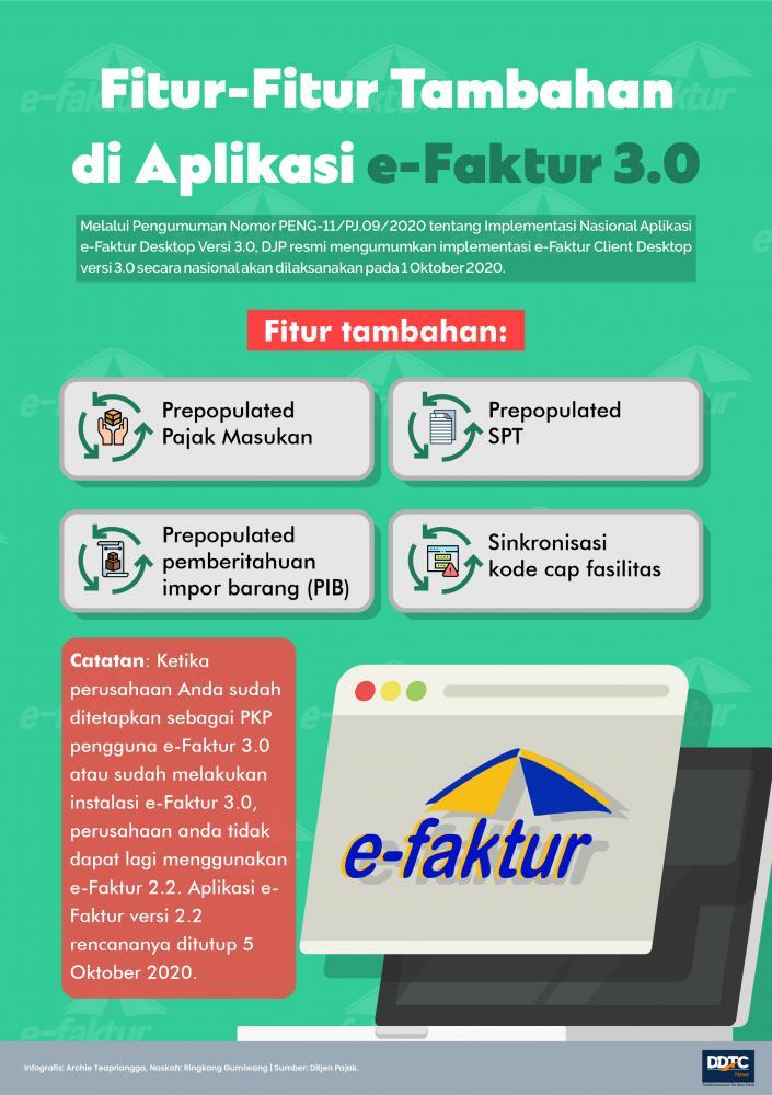 Fitur-Fitur Tambahan di Aplikasi e-Faktur 3.0