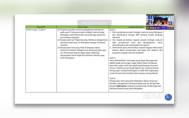 Bahas RPP Klaster Pajak Daerah, Pemda Ajukan Beberapa Perubahan Pasal