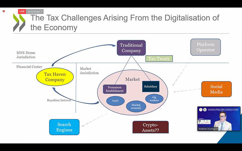 OECD Sebut Sharing and Gig Economy Perlu Direspons dari Sisi Pajaknya