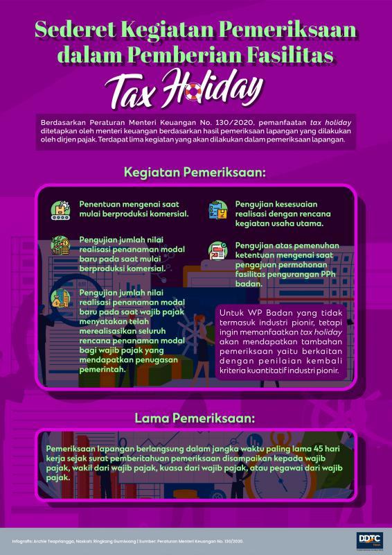 Sederet Kegiatan Pemeriksaan dalam Pemberian Fasilitas Tax Holiday
