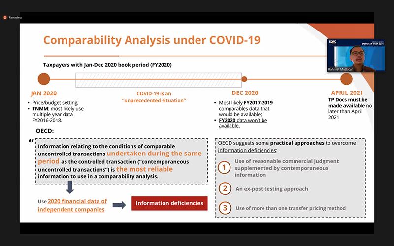 Soal Data Pembanding Transfer Pricing Saat Pandemi? Ini Opsi dari OECD
