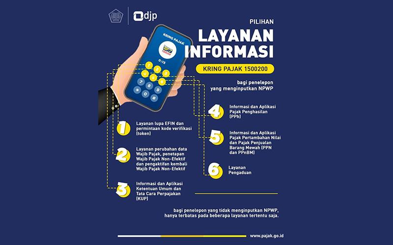 Telepon Kring Pajak, Dapatkan 6 Layanan Informasi Ini