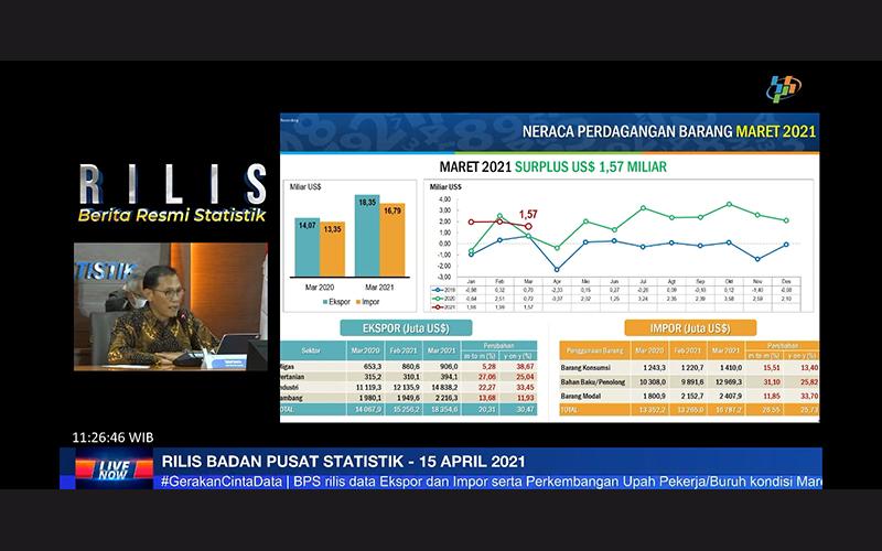 Impor Mulai Naik, Surplus Necara Perdagangan Menyusut