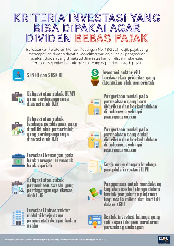 Kriteria Investasi yang Bisa Digunakan agar Dividen Bebas Pajak