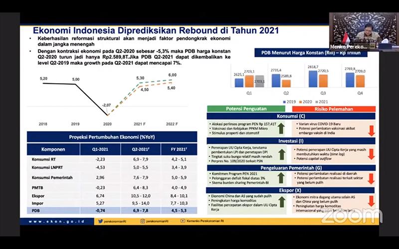 Yakin PDB Kuartal II/2021 Mulai Positif, Ini Alasan Menko Airlangga