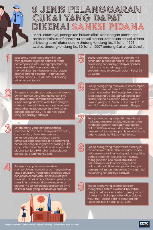 9 Jenis Pelanggaran Cukai yang Dapat Dikenai Sanksi Pidana
