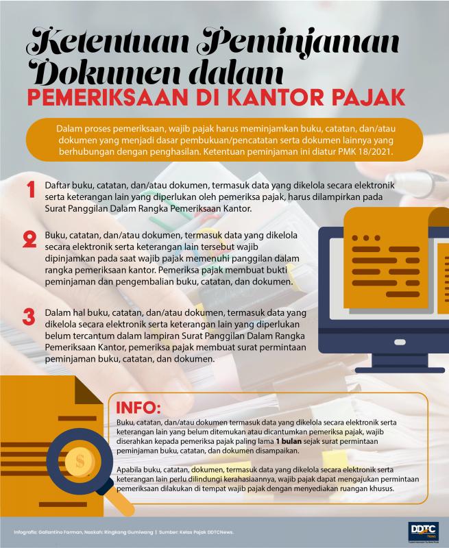 Begini Ketentuan Peminjaman Dokumen saat Pemeriksaan di Kantor Pajak