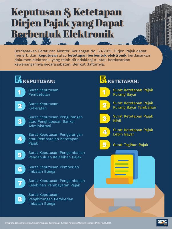 Surat Keputusan dan Ketetapan Pajak yang Dapat Berbentuk Elektronik
