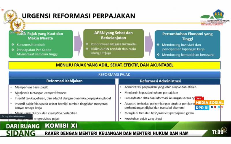 Bahas Revisi RUU KUP, Sri Mulyani Ungkap Urgensi Reformasi Pajak
