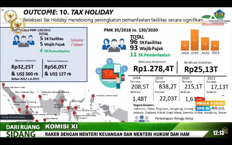 Permudah Pemberian Tax Holiday, Sri Mulyani Beberkan Hasilnya